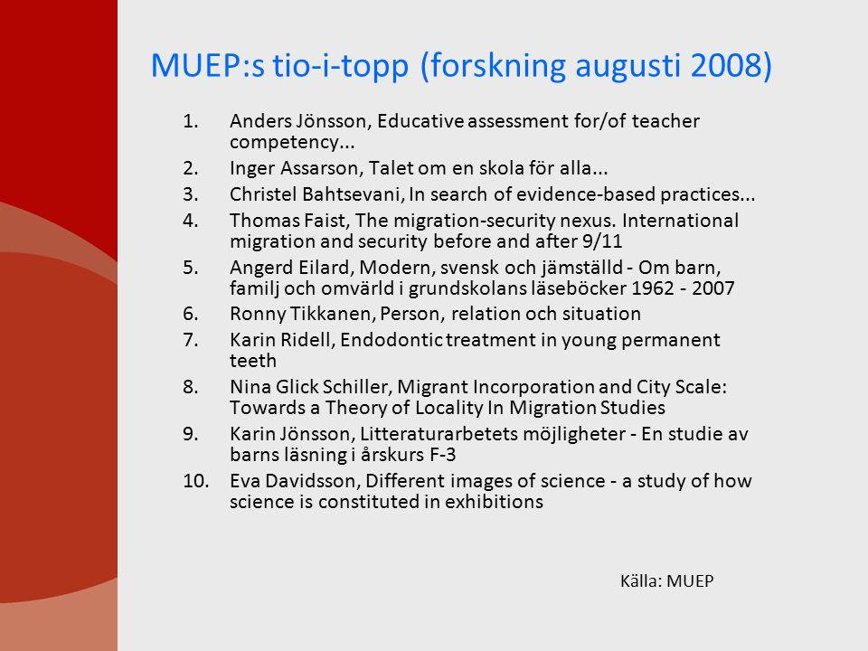 MUEP:s tio-i-topp (forskning augusti 2008) 1.Anders Jönsson, Educative assessment for/of teacher competency... 2.Inger Assarson, Talet om en skola för