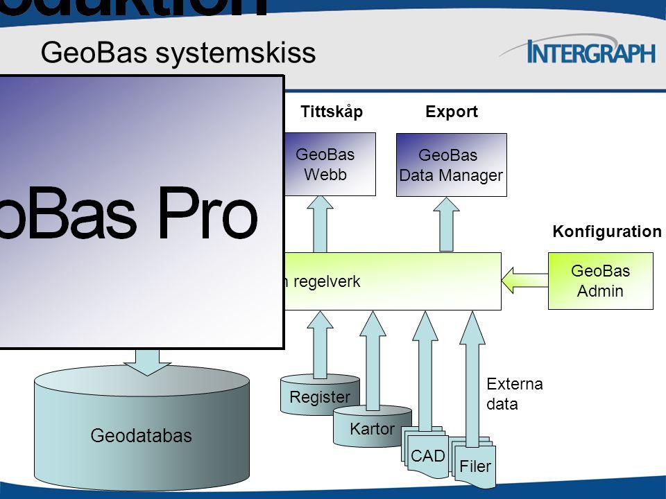 GeoBas Data Manager Export Geodatabas Inställningar och regelverk Filer Register Kartor GeoBas Admin CAD Konfiguration GeoBas systemskiss GeoBas Webb Tittskåp GeoMedia GIS GeoBas Pro Produktion Externa data