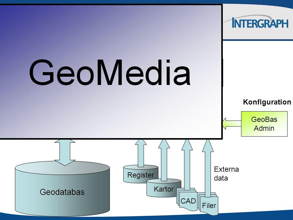 GeoBas Data Manager Export Externa data Geodatabas Inställningar och regelverk Filer Register Kartor GeoBas Admin CAD Konfiguration GeoBas systemskiss GeoMedia GIS GeoBas Pro Produktion GeoBas Web Tittskåp