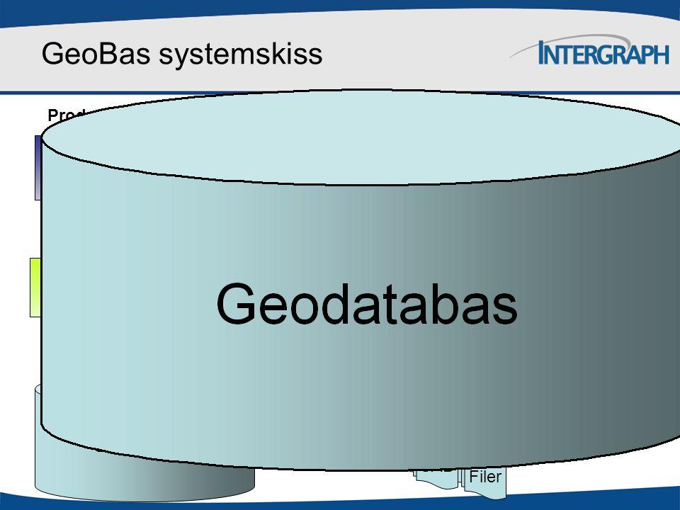 GeoBas Data Manager Export GeoBas Admin Konfiguration Inställningar och regelverk Filer Register Kartor CAD GeoBas systemskiss GeoMedia GIS GeoBas Pro Produktion GeoBas Web Tittskåp Geodatabas Externa data