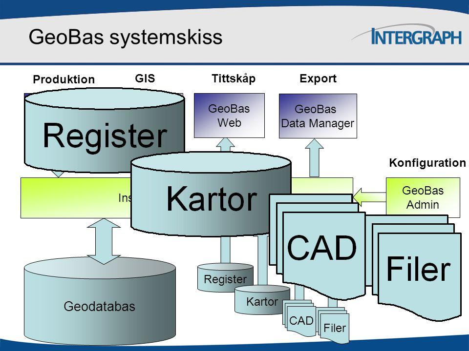GeoBas Data Manager Export Externa data Geodatabas Inställningar och regelverk Filer Register Kartor CAD GeoBas systemskiss GeoMedia GIS GeoBas Pro Produktion GeoBas Web Tittskåp GeoBas Admin Konfiguration