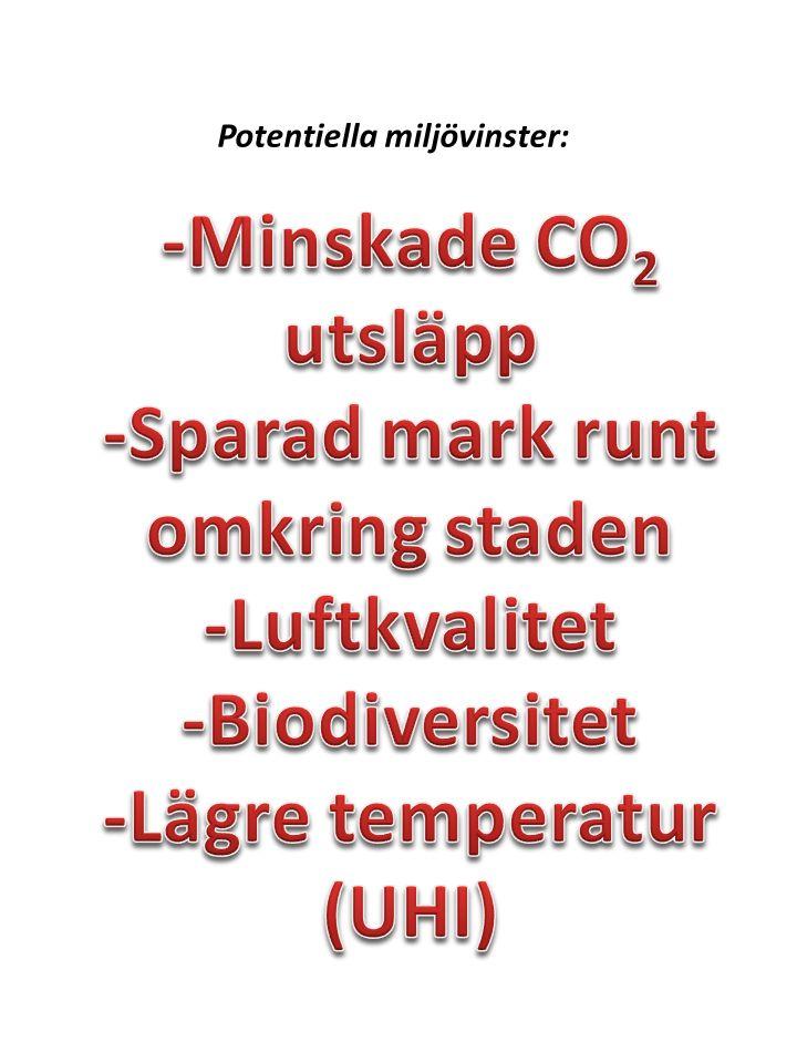 Potentiella miljövinster: