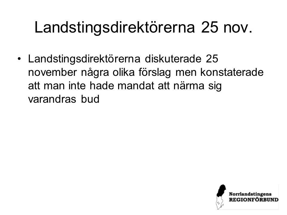 Landstingsdirektörerna 25 nov.