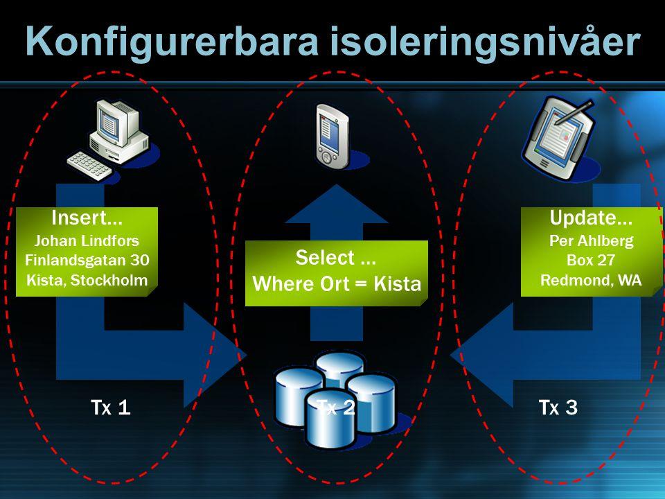Konfigurerbara isoleringsnivåer Insert… Johan Lindfors Finlandsgatan 30 Kista, Stockholm Update… Per Ahlberg Box 27 Redmond, WA Select … Where Ort = Kista Tx 1Tx 3Tx 2