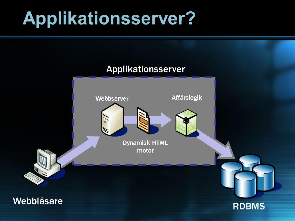 Webbläsare Applikationsserver Webbserver Dynamisk HTML motor Affärslogik RDBMS Applikationsserver