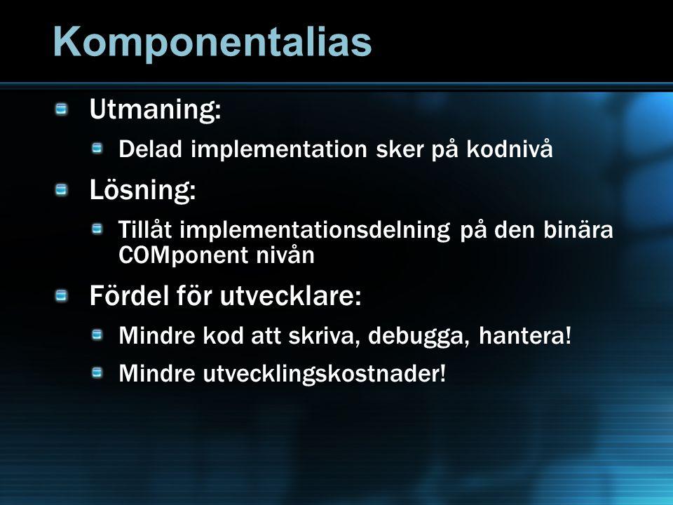 Komponentalias Utmaning: Delad implementation sker på kodnivå Lösning: Tillåt implementationsdelning på den binära COMponent nivån Fördel för utvecklare: Mindre kod att skriva, debugga, hantera.