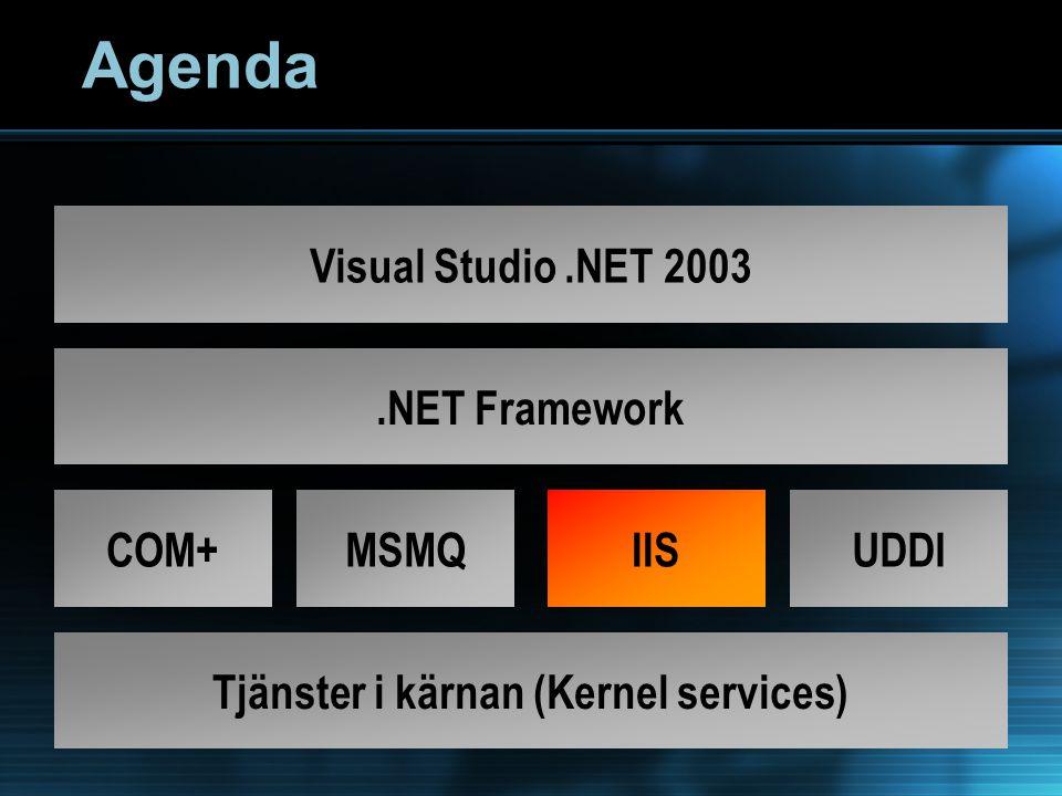 Agenda Tjänster i kärnan (Kernel services) COM+.NET Framework Visual Studio.NET 2003 MSMQIISUDDI