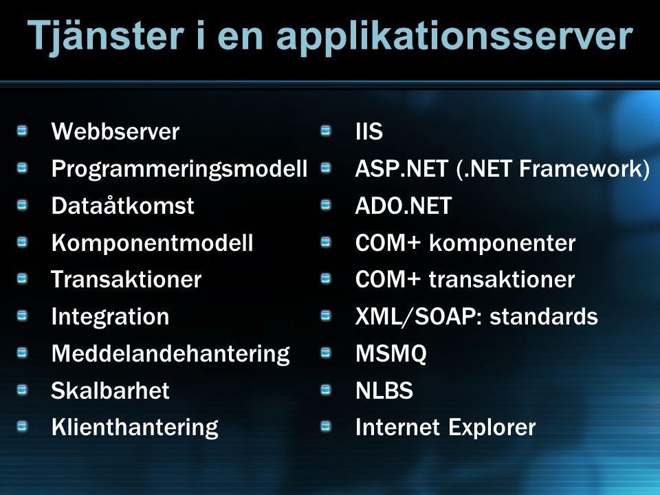 Tjänster i en applikationsserver Webbserver Programmeringsmodell Dataåtkomst Komponentmodell Transaktioner Integration Meddelandehantering Skalbarhet Klienthantering IIS ASP.NET (.NET Framework) ADO.NET COM+ komponenter COM+ transaktioner XML/SOAP: standards MSMQ NLBS Internet Explorer