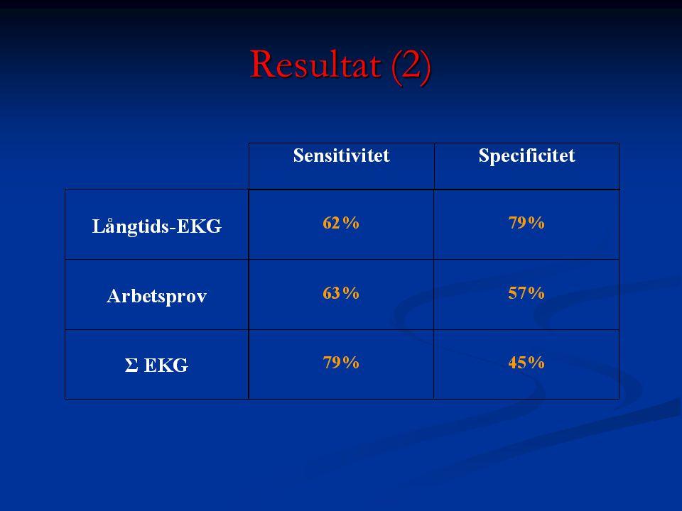 Resultat (2)