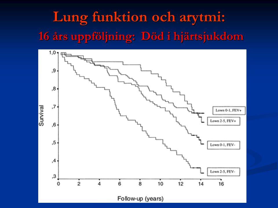 Lung funktion och arytmi: 16 års uppföljning: Död i hjärtsjukdom