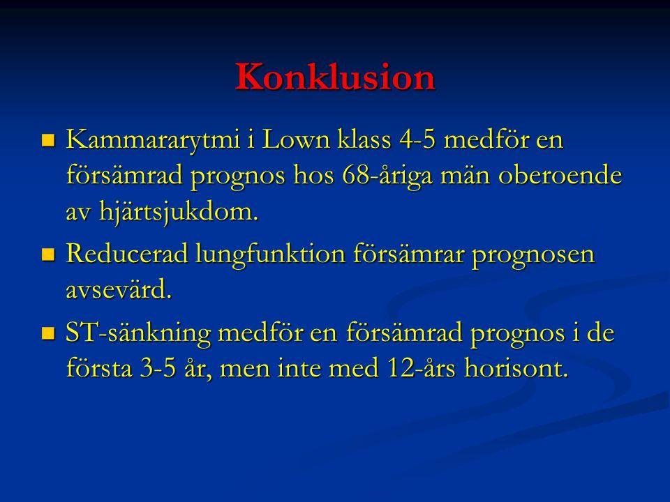 Konklusion Kammararytmi i Lown klass 4-5 medför en försämrad prognos hos 68-åriga män oberoende av hjärtsjukdom. Kammararytmi i Lown klass 4-5 medför