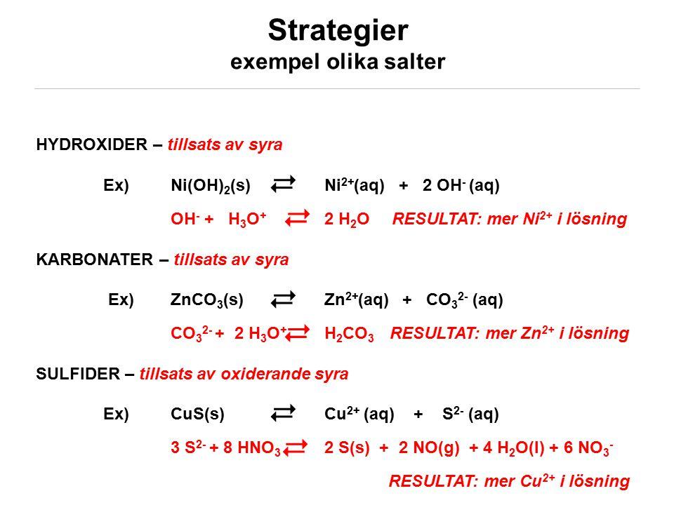 KEMA02/ © Sofi Elmroth 2011 Strategier exempel olika salter HYDROXIDER – tillsats av syra Ex) Ni(OH) 2 (s) Ni 2+ (aq) + 2 OH - (aq) OH - + H 3 O + 2 H