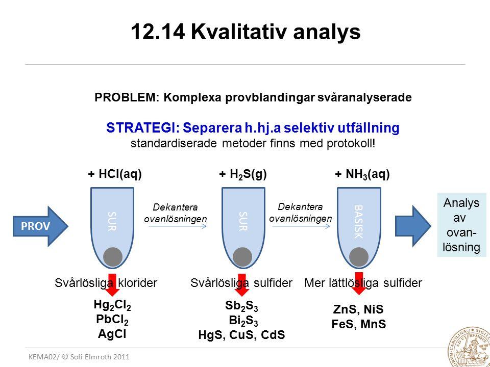 KEMA02/ © Sofi Elmroth 2011 12.14 Kvalitativ analys PROBLEM: Komplexa provblandingar svåranalyserade STRATEGI: Separera h.hj.a selektiv utfällning sta