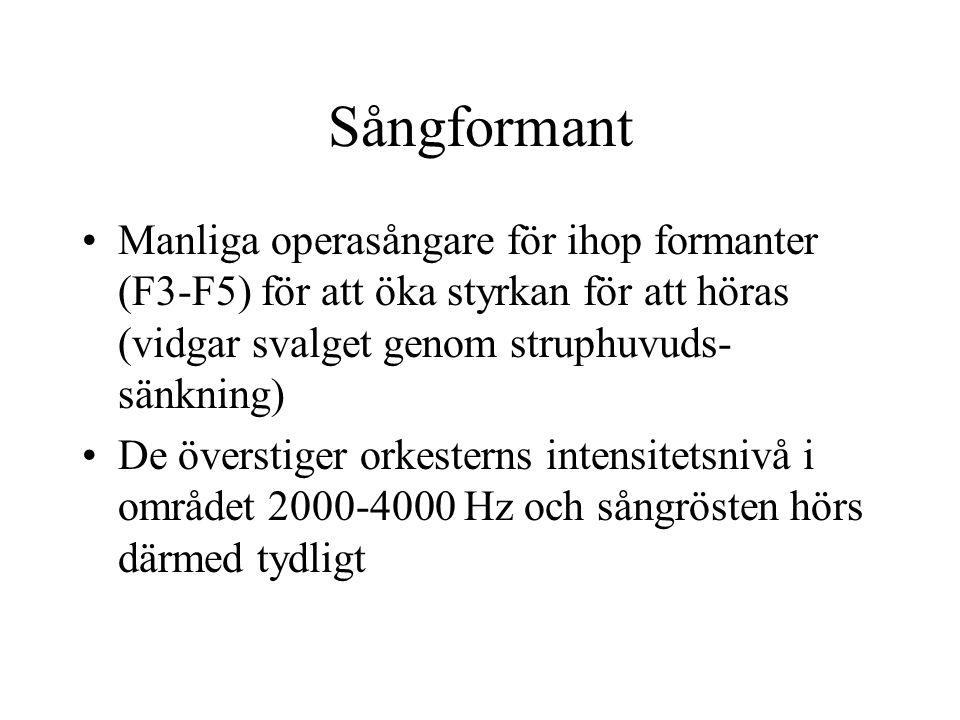 Sångformant Manliga operasångare för ihop formanter (F3-F5) för att öka styrkan för att höras (vidgar svalget genom struphuvuds- sänkning) De överstig