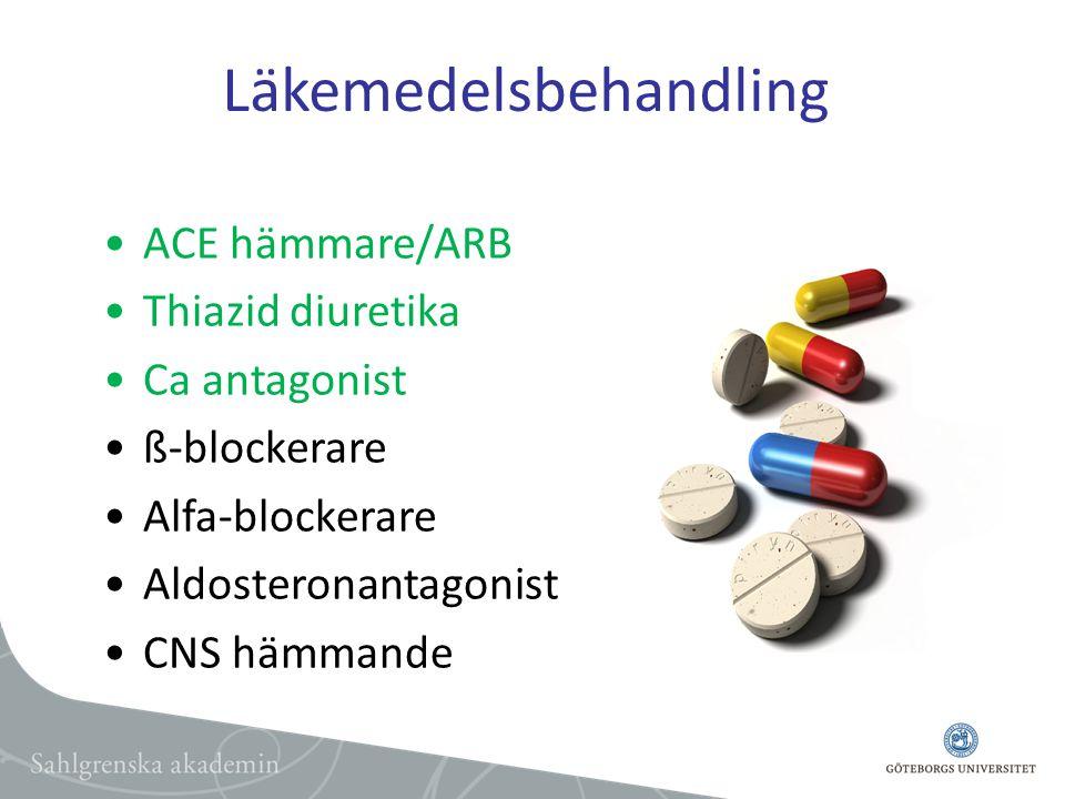 Läkemedelsbehandling ACE hämmare/ARB Thiazid diuretika Ca antagonist ß-blockerare Alfa-blockerare Aldosteronantagonist CNS hämmande