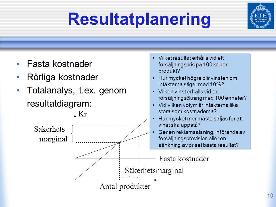 10 Resultatplanering Fasta kostnader Rörliga kostnader Totalanalys, t.ex. genom resultatdiagram: Kr Antal produkter Intäkter Rörliga kostnader Fasta k