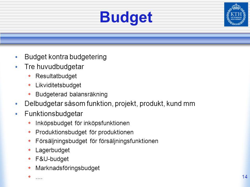 14 Budget Budget kontra budgetering Tre huvudbudgetar  Resultatbudget  Likviditetsbudget  Budgeterad balansräkning Delbudgetar såsom funktion, proj