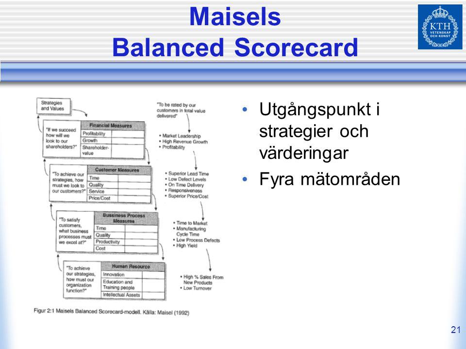 21 Maisels Balanced Scorecard Utgångspunkt i strategier och värderingar Fyra mätområden