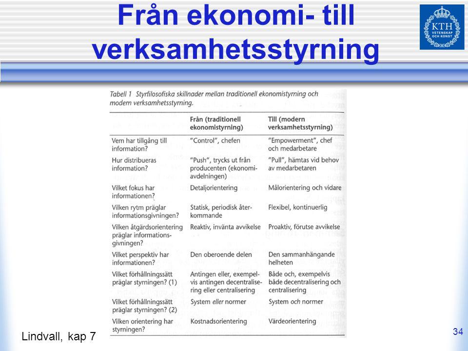 34 Från ekonomi- till verksamhetsstyrning Lindvall, kap 7