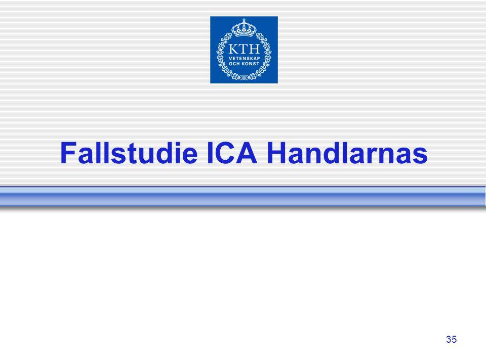 35 Fallstudie ICA Handlarnas