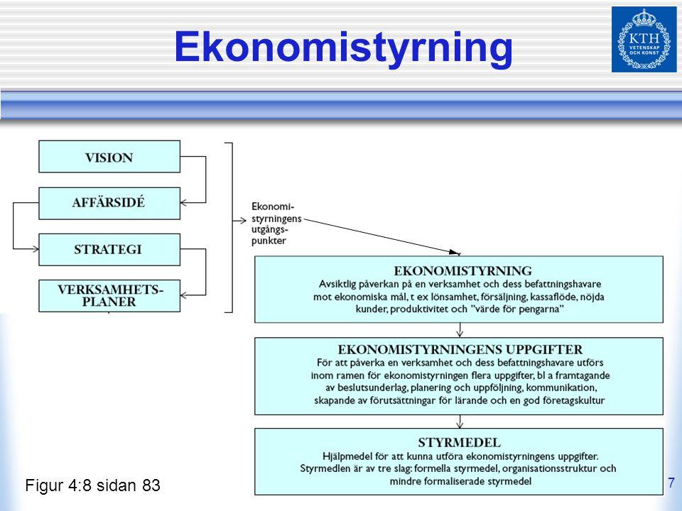 8 Styrmedel Formella styrmedel (t.ex.budgetering) Organisationsstruktur (t.ex.
