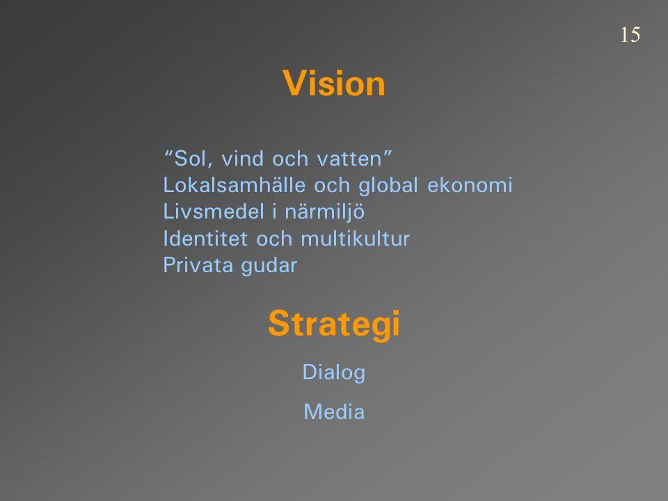 Vision Sol, vind och vatten Lokalsamhälle och global ekonomi Livsmedel i närmiljö Identitet och multikultur Privata gudar Strategi Dialog Media 15