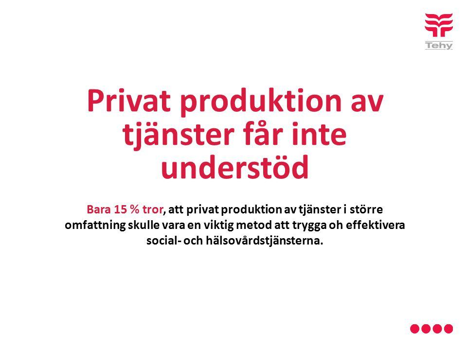 Privat produktion av tjänster får inte understöd Bara 15 % tror, att privat produktion av tjänster i större omfattning skulle vara en viktig metod att trygga oh effektivera social- och hälsovårdstjänsterna.