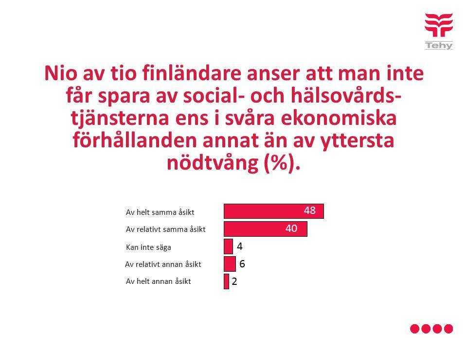 Nio av tio finländare anser att man inte får spara av social- och hälsovårds- tjänsterna ens i svåra ekonomiska förhållanden annat än av yttersta nödtvång (%).