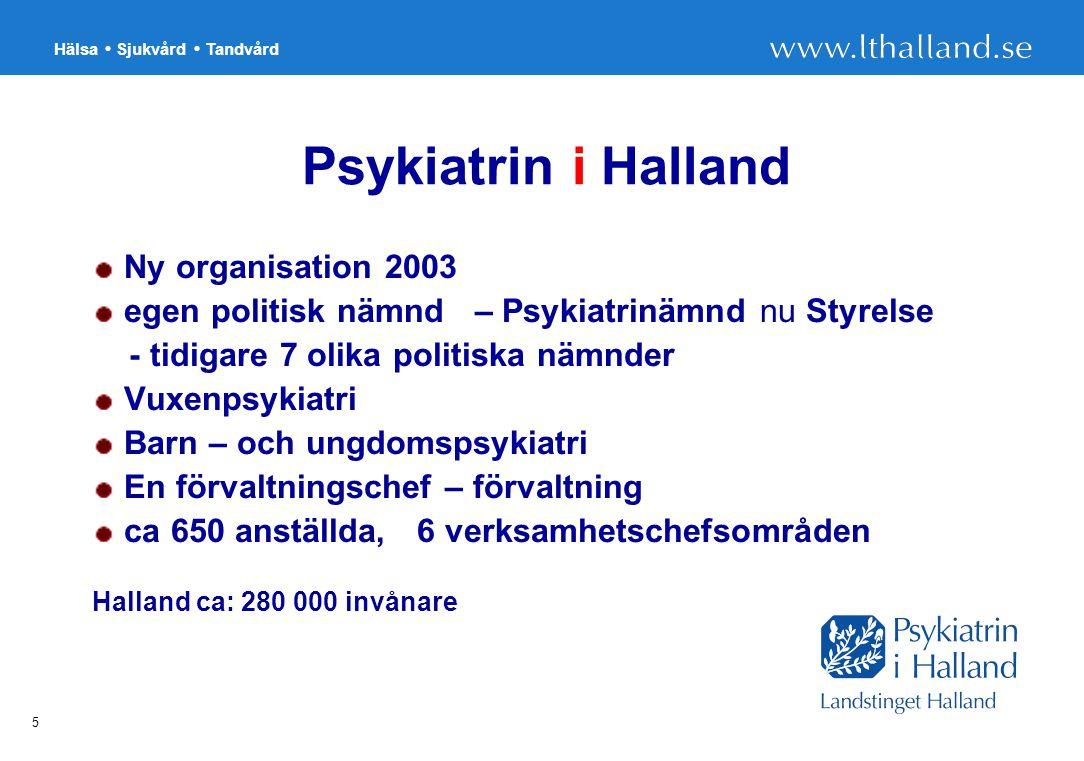 Hälsa Sjukvård Tandvård 6 Verksamhetsplan Psykiatrin I Halland Övergripande mål Att vi erbjuder ett väletablerat brukarinflytande på alla nivåer i organisationen
