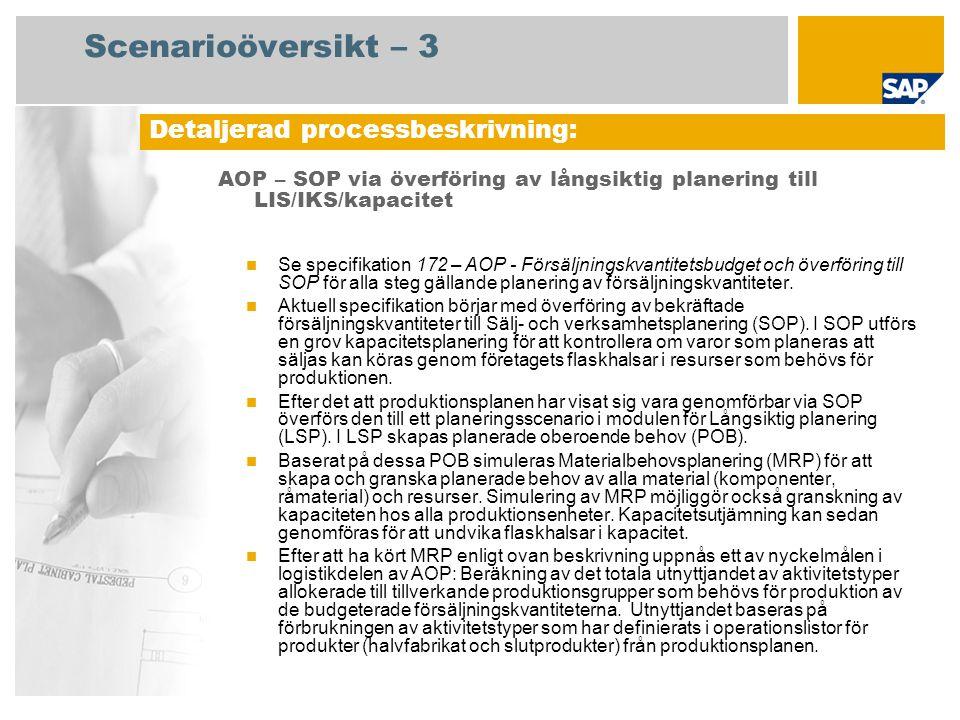 Processflödesdiagram SOP via överföring långsiktig planering till LIS/IKS/kapacitet Strategiplanerare Händelse Intäktsplanerare AOP – Försäljnings- kvantitets- budget och överföring till SOP (172) Kapacitetsplanering Årlig verk- samhetsplan Operativa produktions- data AOP= Årlig verksamhetsplaneringLSP = Långsiktig planering SOP= Sälj- och verksamhetsplaneringMRP= Materialbehovsplanering Ja Nej LSP MRPLSP Överföring till inaktiv efterfråge- administration SOP-kontroll AOP - Prisplanering för inköpt material (174) AOP - Planering tillverkande kostnadsställe (176) Accepta bel plan.
