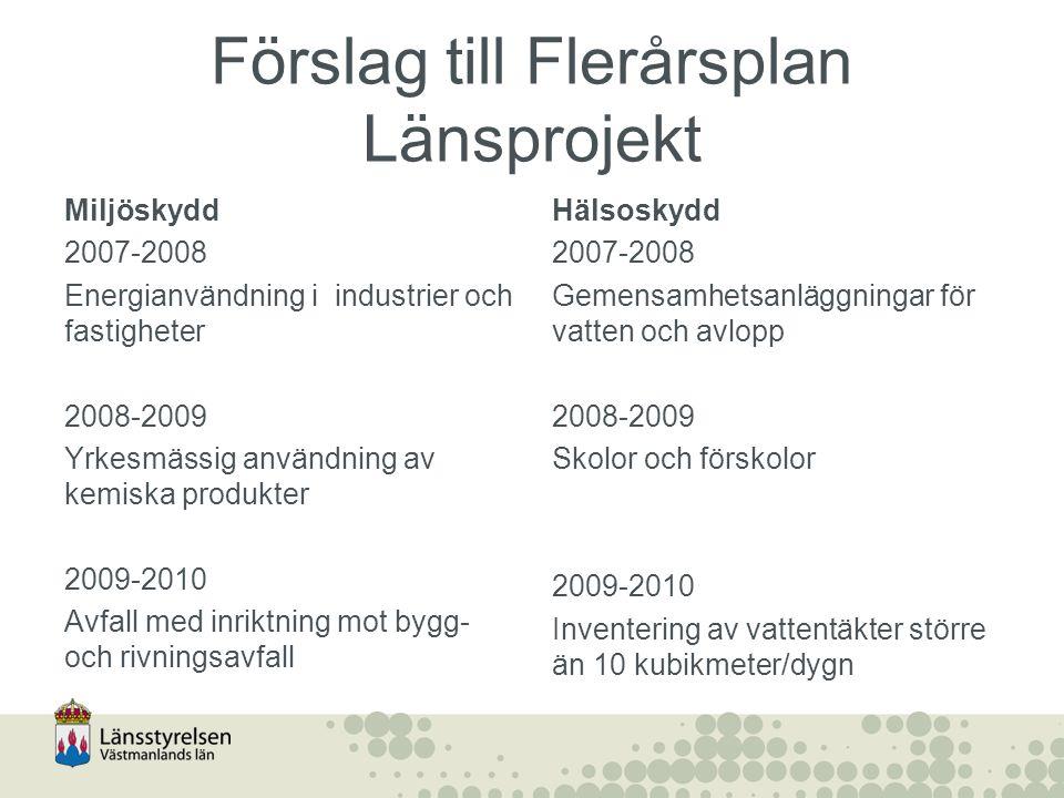 Förslag till Flerårsplan Länsprojekt Miljöskydd 2007-2008 Energianvändning i industrier och fastigheter 2008-2009 Yrkesmässig användning av kemiska pr