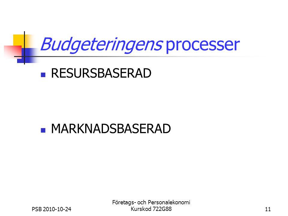Budgeteringens processer RESURSBASERAD MARKNADSBASERAD PSB 2010-10-24 Företags- och Personalekonomi Kurskod 722G8811