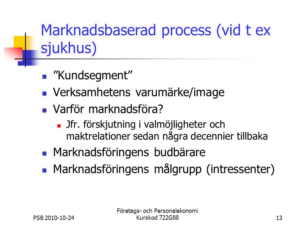 """PSB 2010-10-24 Företags- och Personalekonomi Kurskod 722G8813 Marknadsbaserad process (vid t ex sjukhus) """"Kundsegment"""" Verksamhetens varumärke/image V"""