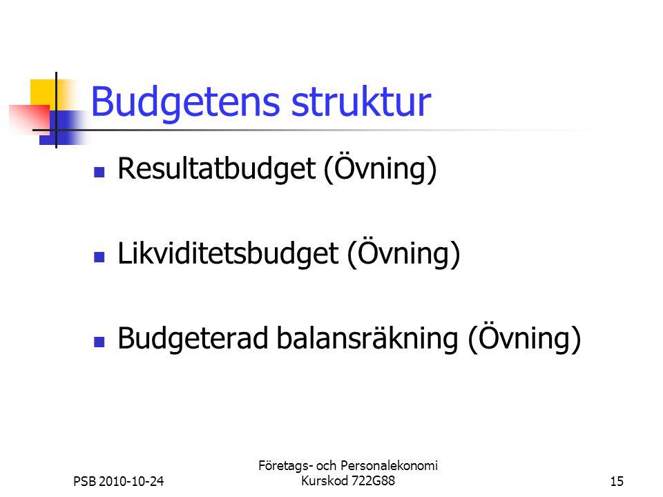 Budgetens struktur Resultatbudget (Övning) Likviditetsbudget (Övning) Budgeterad balansräkning (Övning) PSB 2010-10-2415 Företags- och Personalekonomi