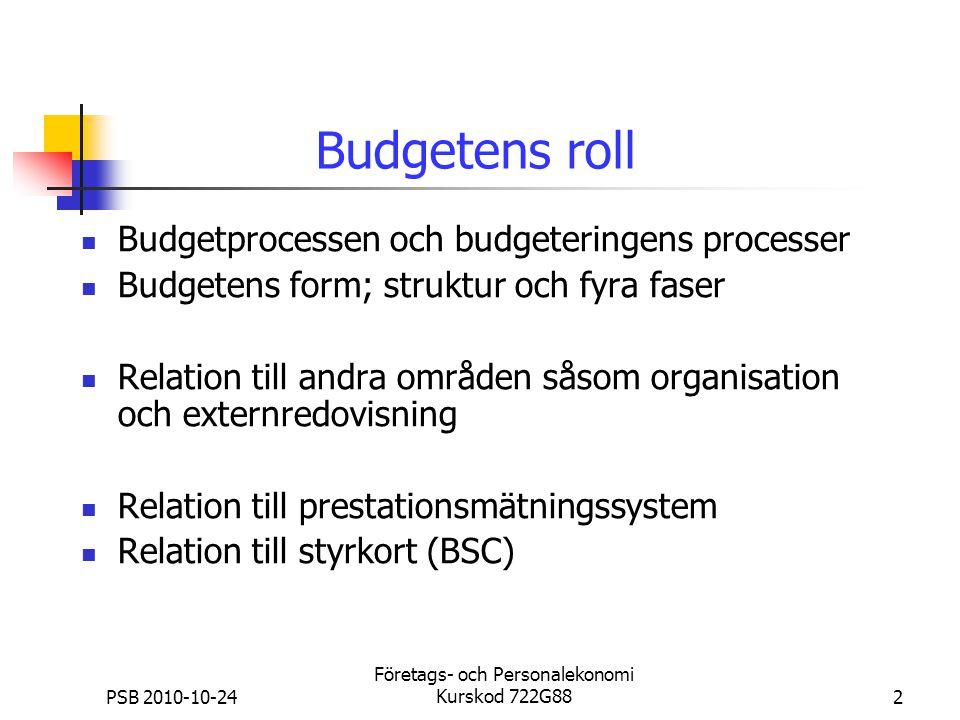 PSB 2010-10-24 Företags- och Personalekonomi Kurskod 722G882 Budgetens roll Budgetprocessen och budgeteringens processer Budgetens form; struktur och