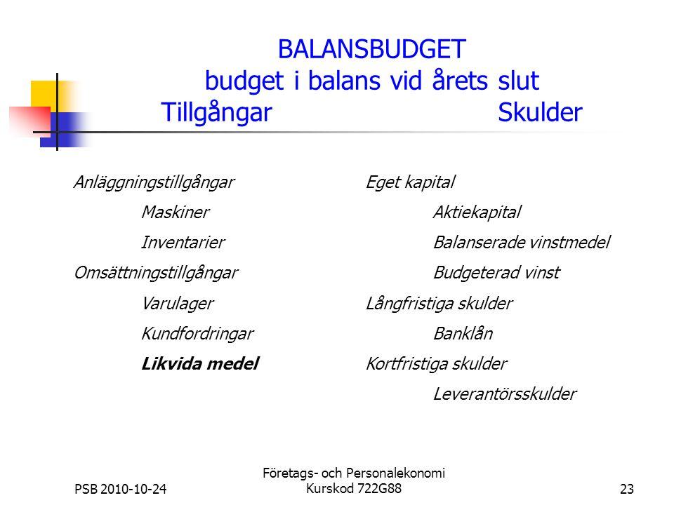 PSB 2010-10-24 Företags- och Personalekonomi Kurskod 722G8823 BALANSBUDGET budget i balans vid årets slut TillgångarSkulder Anläggningstillgångar Mask