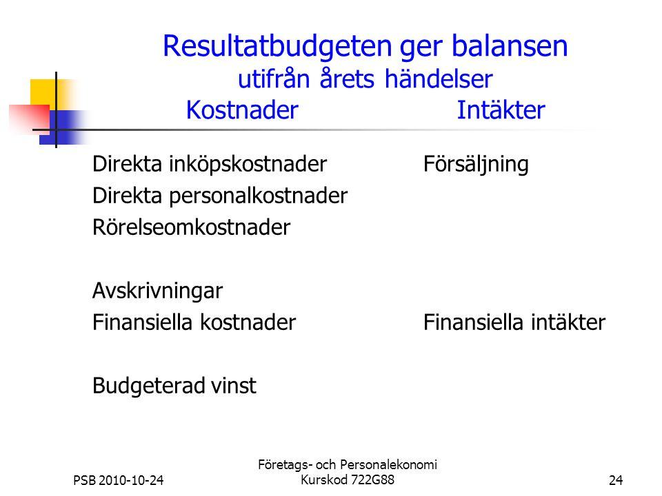 PSB 2010-10-24 Företags- och Personalekonomi Kurskod 722G8824 Resultatbudgeten ger balansen utifrån årets händelser Kostnader Intäkter Direkta inköpsk