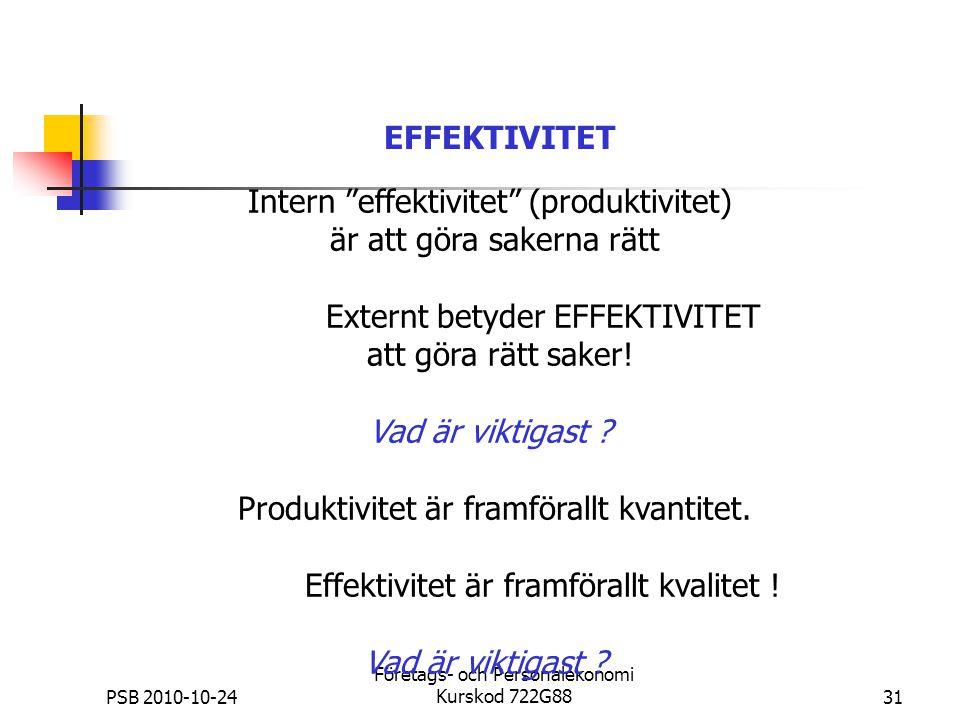 """PSB 2010-10-24 Företags- och Personalekonomi Kurskod 722G8831 Intern """"effektivitet"""" (produktivitet) är att göra sakerna rätt Externt betyder EFFEKTIVI"""