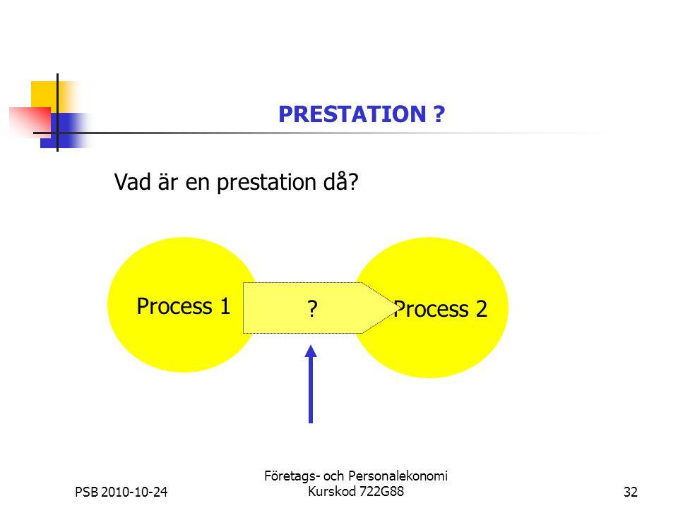 PSB 2010-10-24 Företags- och Personalekonomi Kurskod 722G8832 PRESTATION ? Vad är en prestation då? Process 1 Process 2 ?