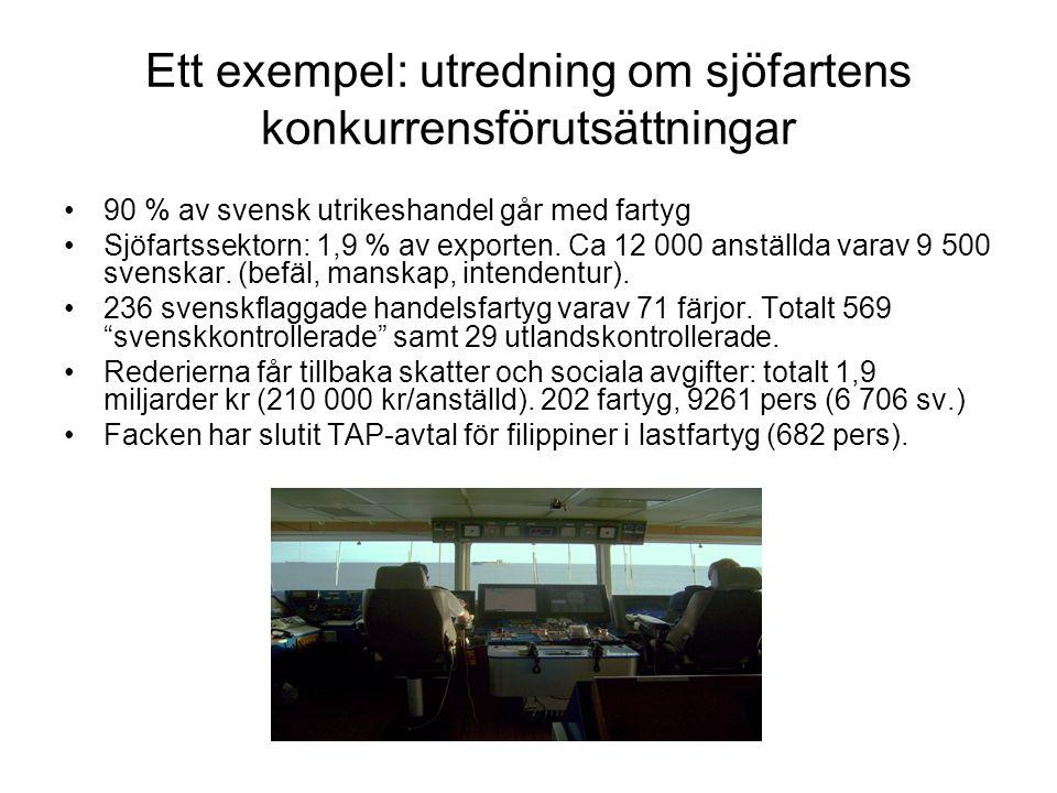 Ett exempel: utredning om sjöfartens konkurrensförutsättningar 90 % av svensk utrikeshandel går med fartyg Sjöfartssektorn: 1,9 % av exporten. Ca 12 0