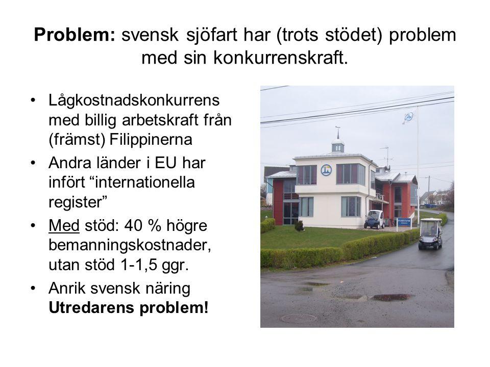 Problem: svensk sjöfart har (trots stödet) problem med sin konkurrenskraft. Lågkostnadskonkurrens med billig arbetskraft från (främst) Filippinerna An