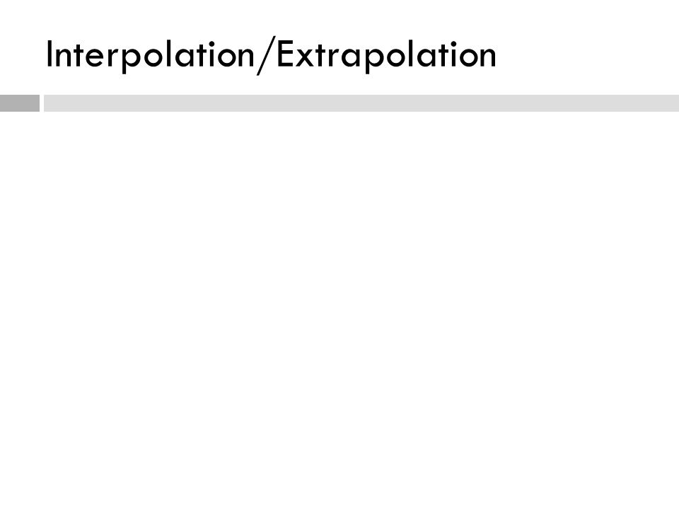 Interpolation/Extrapolation