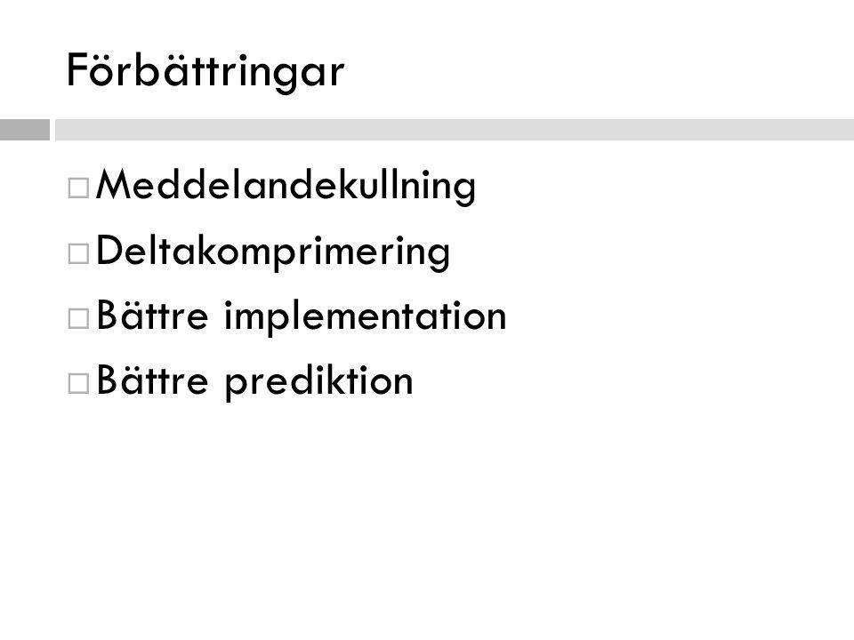 Förbättringar  Meddelandekullning  Deltakomprimering  Bättre implementation  Bättre prediktion