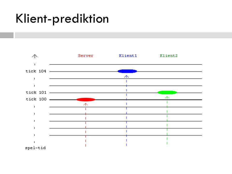 Interpolation/Extrapolation