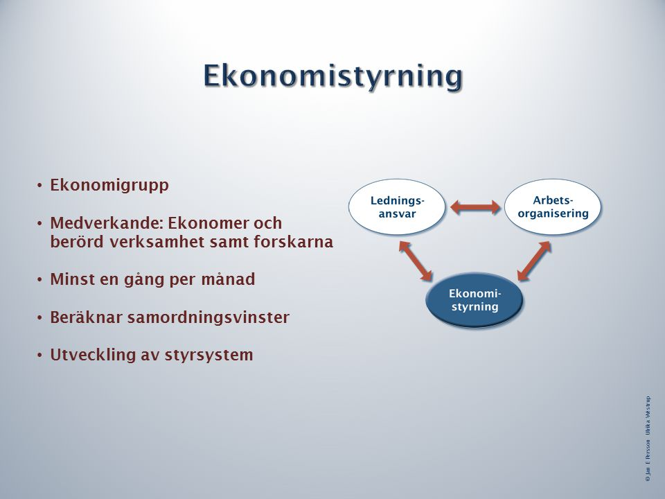 © Jan E Persson Ulrika Westrup Ekonomigrupp Medverkande: Ekonomer och berörd verksamhet samt forskarna Minst en gång per månad Beräknar samordningsvinster Utveckling av styrsystem