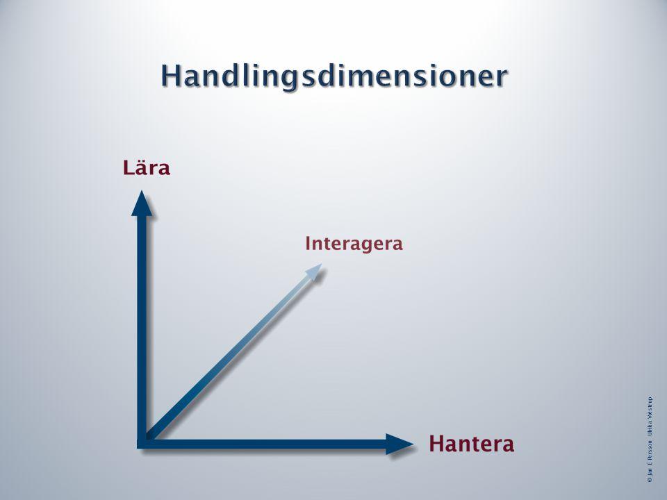 © Jan E Persson Ulrika Westrup