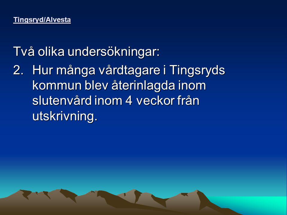 Tingsryd/Alvesta Två olika undersökningar: 2.Hur många vårdtagare i Tingsryds kommun blev återinlagda inom slutenvård inom 4 veckor från utskrivning.