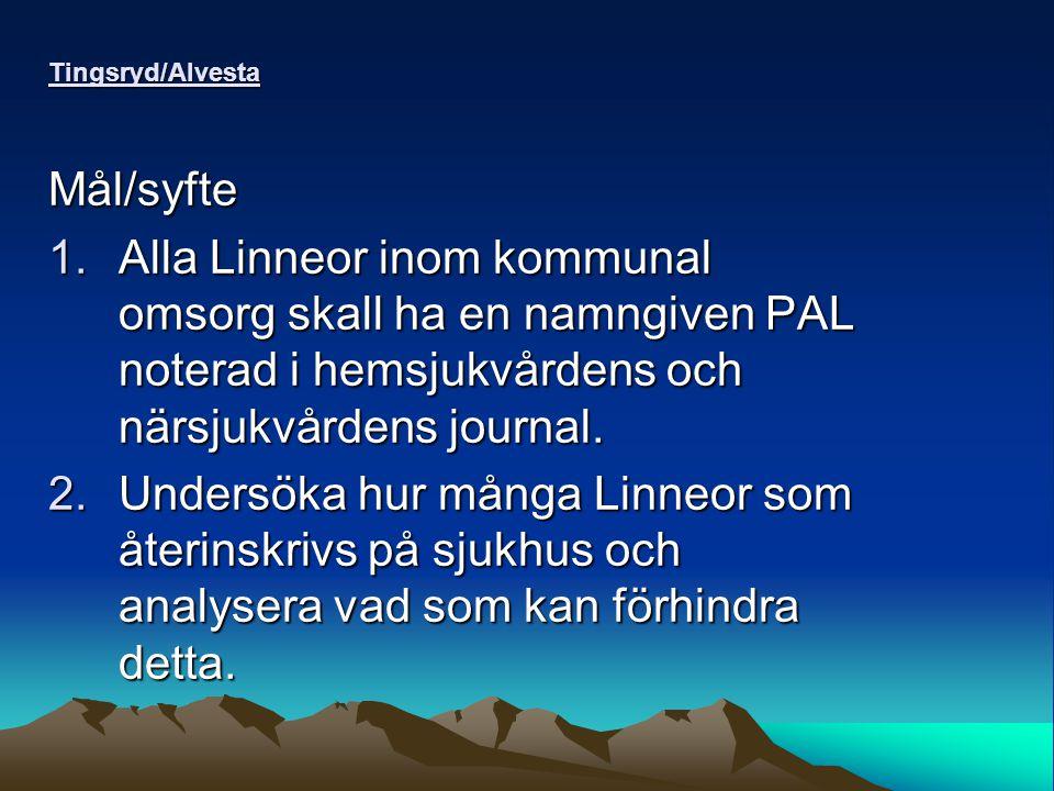 Tingsryd/Alvesta Mål/syfte 1.Alla Linneor inom kommunal omsorg skall ha en namngiven PAL noterad i hemsjukvårdens och närsjukvårdens journal. 2.Unders
