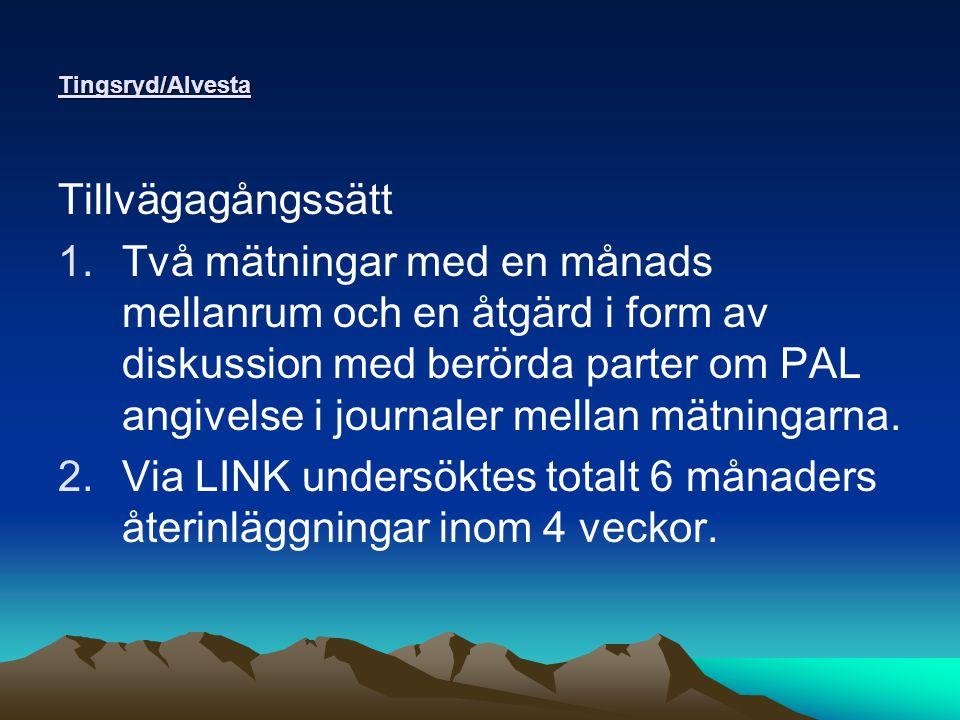 Tingsryd/Alvesta Tillvägagångssätt 1.Två mätningar med en månads mellanrum och en åtgärd i form av diskussion med berörda parter om PAL angivelse i journaler mellan mätningarna.