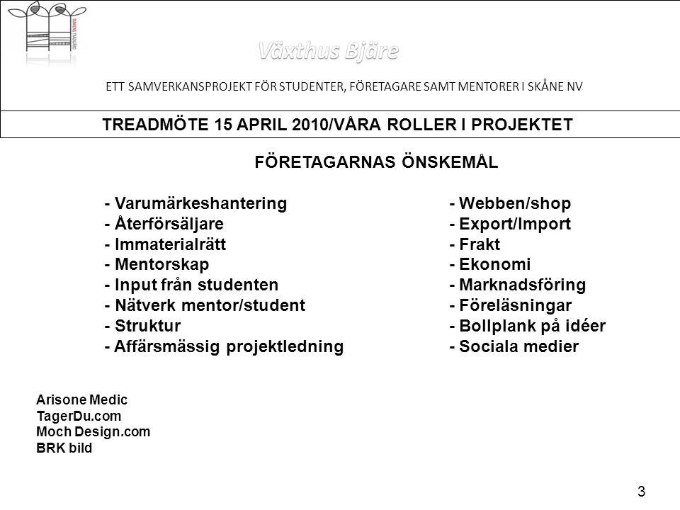 TREADMÖTE 15 APRIL 2010/VÅRA ROLLER I PROJEKTET 3 ETT SAMVERKANSPROJEKT FÖR STUDENTER, FÖRETAGARE SAMT MENTORER I SKÅNE NV FÖRETAGARNAS ÖNSKEMÅL - Varumärkeshantering - Webben/shop - Återförsäljare - Export/Import - Immaterialrätt - Frakt - Mentorskap - Ekonomi - Input från studenten - Marknadsföring - Nätverk mentor/student - Föreläsningar - Struktur - Bollplank på idéer - Affärsmässig projektledning - Sociala medier Arisone Medic TagerDu.com Moch Design.com BRK bild